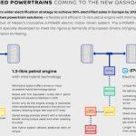 , Starfire Energy menutup putaran pendanaan utama; amonia hijau dan larutan hidrogen